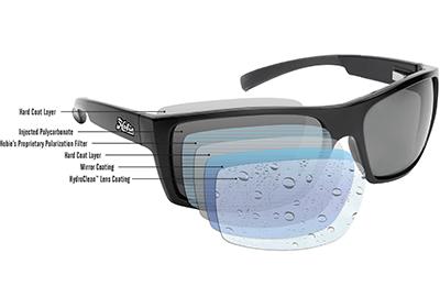 polarized lens technology